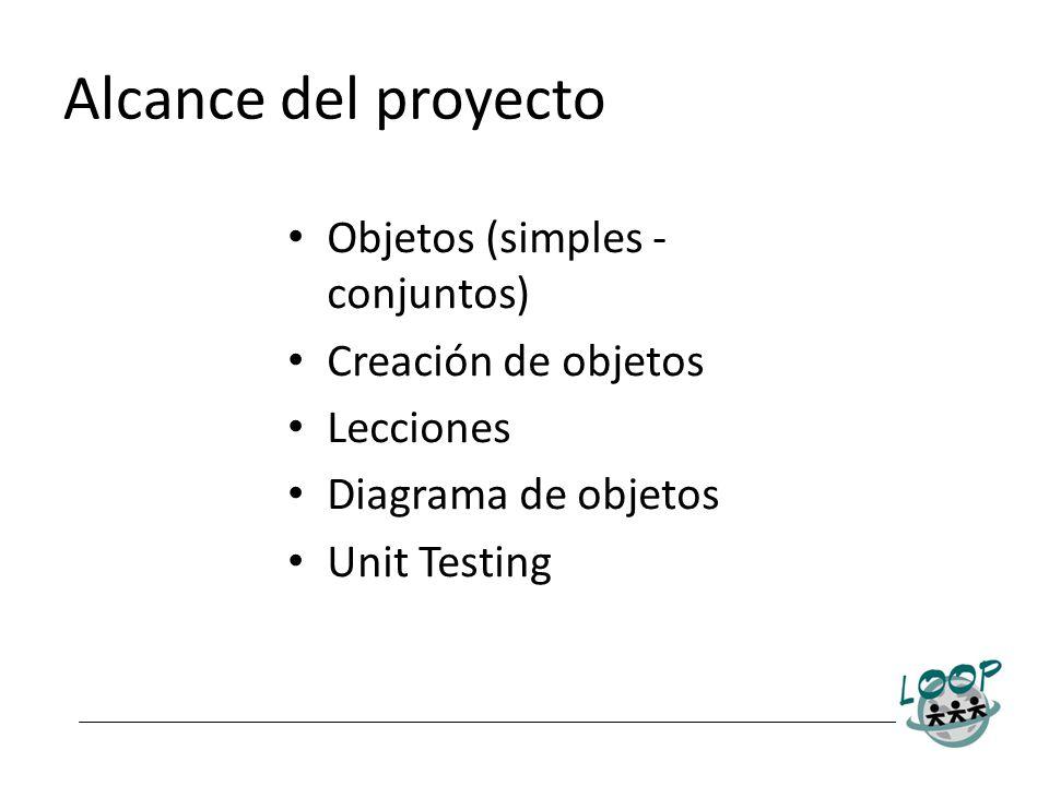 Objetos (simples - conjuntos) Creación de objetos Lecciones Diagrama de objetos Unit Testing