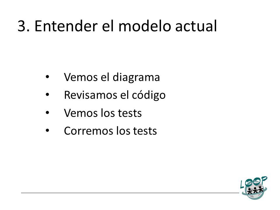 3. Entender el modelo actual Vemos el diagrama Revisamos el código Vemos los tests Corremos los tests