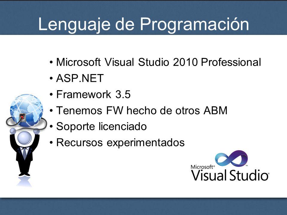 Lenguaje de Programación Microsoft Visual Studio 2010 Professional ASP.NET Framework 3.5 Tenemos FW hecho de otros ABM Soporte licenciado Recursos exp