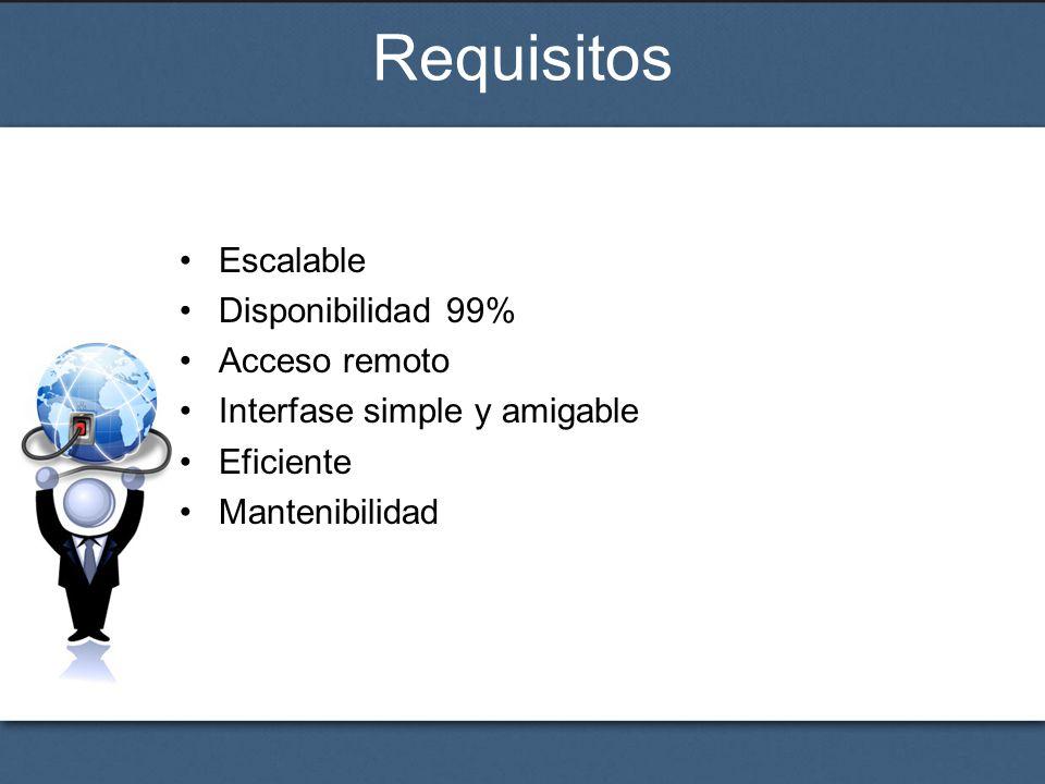 Requisitos Escalable Disponibilidad 99% Acceso remoto Interfase simple y amigable Eficiente Mantenibilidad