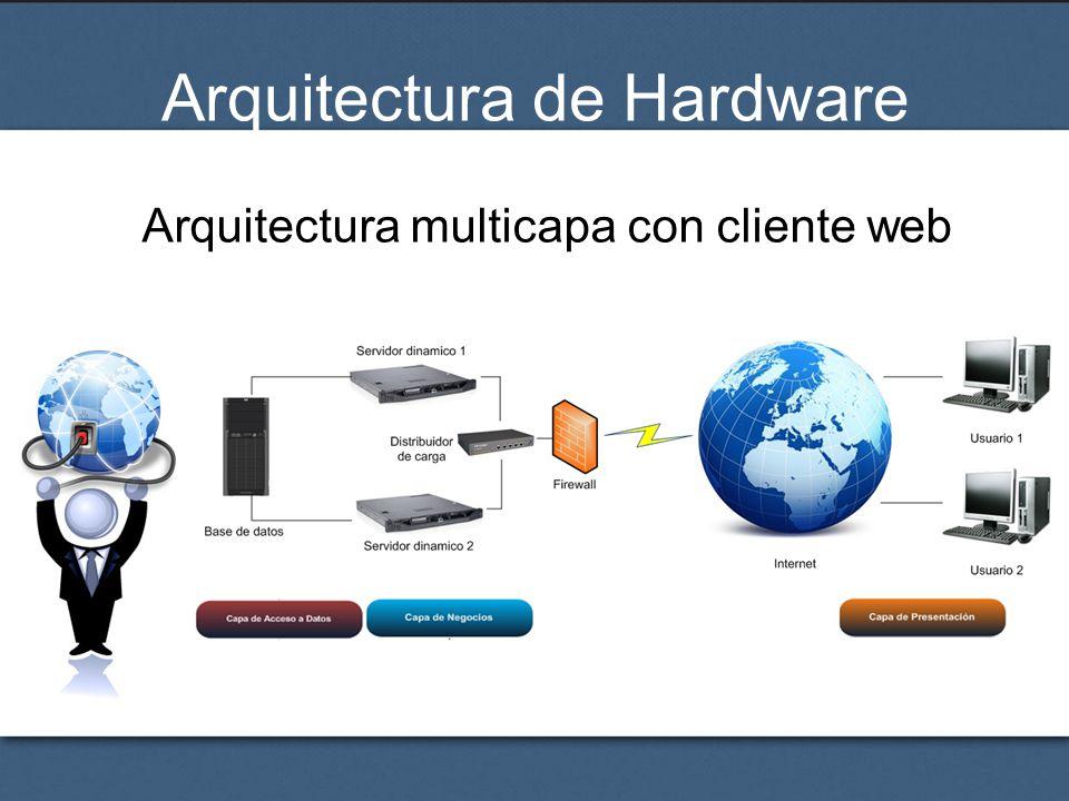 Arquitectura de Hardware Arquitectura multicapa con cliente web