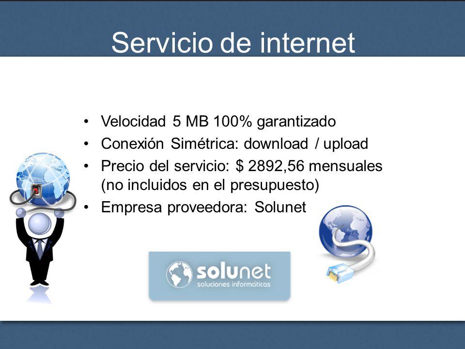 Servicio de internet Velocidad 5 MB 100% garantizado Conexión Simétrica: download / upload Precio del servicio: $ 2892,56 mensuales (no incluidos en e