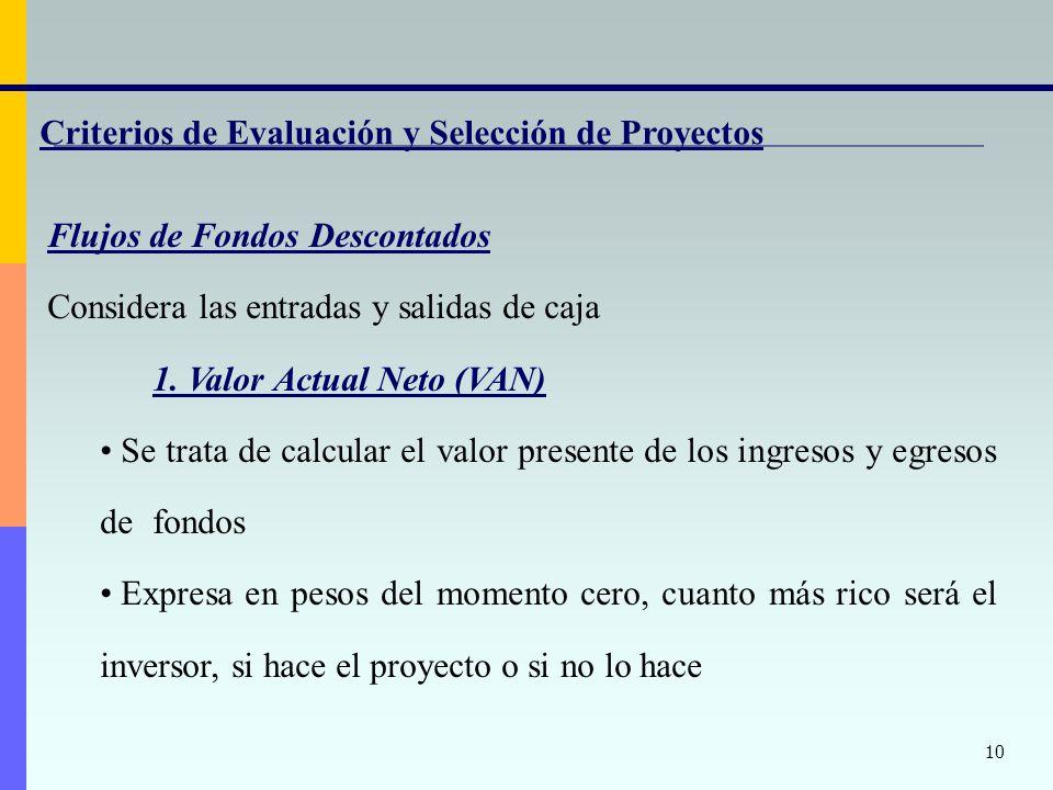 10 Criterios de Evaluación y Selección de Proyectos Flujos de Fondos Descontados Considera las entradas y salidas de caja 1. Valor Actual Neto (VAN) S