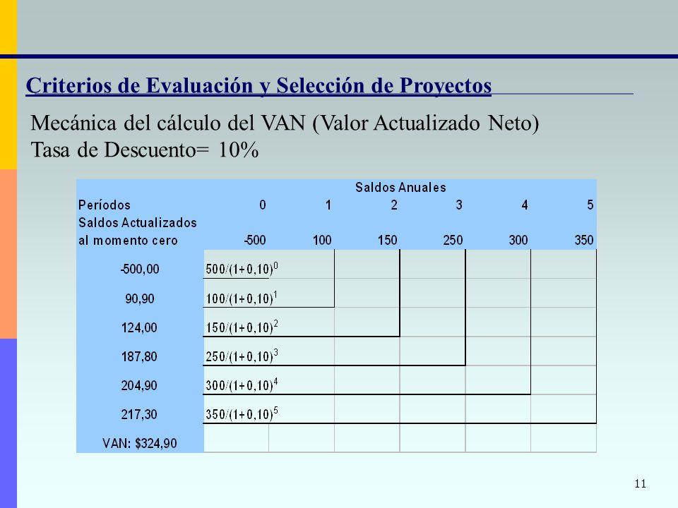 11 Criterios de Evaluación y Selección de Proyectos Mecánica del cálculo del VAN (Valor Actualizado Neto) Tasa de Descuento= 10%