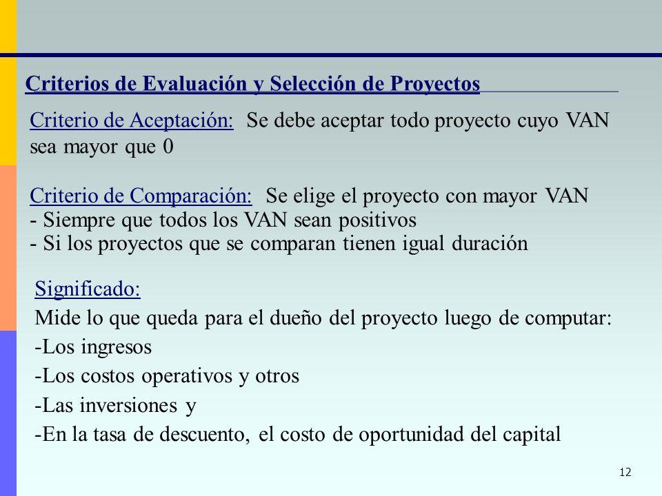 12 Criterios de Evaluación y Selección de Proyectos Criterio de Aceptación: Se debe aceptar todo proyecto cuyo VAN sea mayor que 0 Criterio de Compara