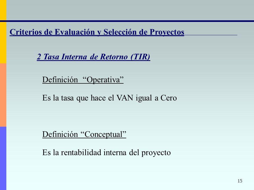 15 Criterios de Evaluación y Selección de Proyectos 2 Tasa Interna de Retorno (TIR) Definición Operativa Es la tasa que hace el VAN igual a Cero Definición Conceptual Es la rentabilidad interna del proyecto