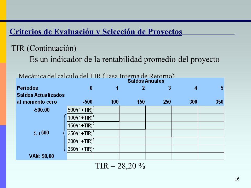 16 Criterios de Evaluación y Selección de Proyectos TIR (Continuación) Es un indicador de la rentabilidad promedio del proyecto Mecánica del cálculo del TIR (Tasa Interna de Retorno) TIR = 28,20 %