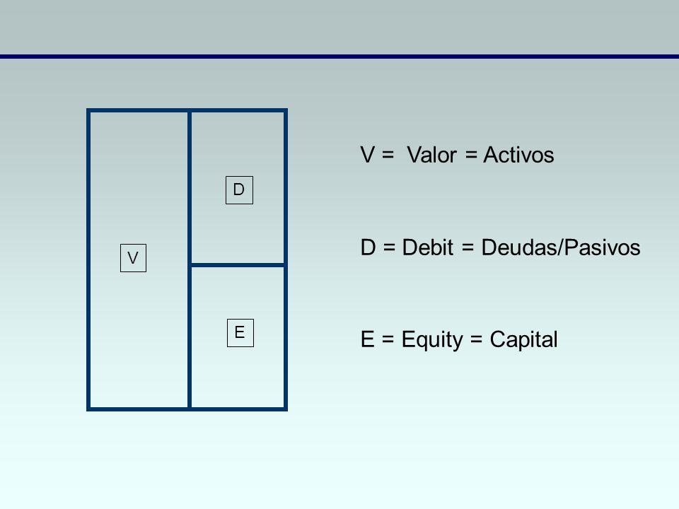 23 A) Comparación de VAN con Plazo de Recuperación (Pay Back)