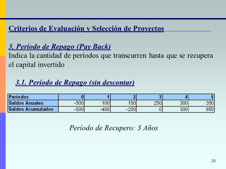 20 Criterios de Evaluación y Selección de Proyectos 3. Período de Repago (Pay Back) Indica la cantidad de períodos que transcurren hasta que se recupe