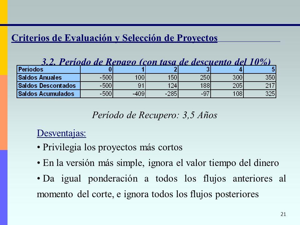21 Criterios de Evaluación y Selección de Proyectos 3.2. Período de Repago (con tasa de descuento del 10%) Período de Recupero: 3,5 Años Desventajas: