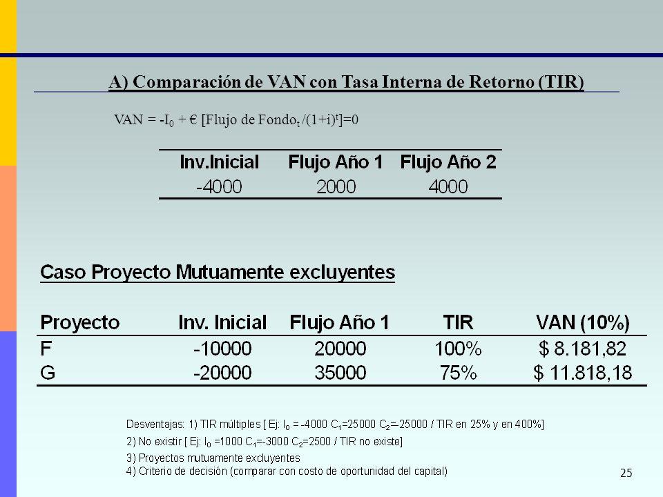 25 A) Comparación de VAN con Tasa Interna de Retorno (TIR) VAN = -I 0 + [Flujo de Fondo t /(1+i) t ]=0