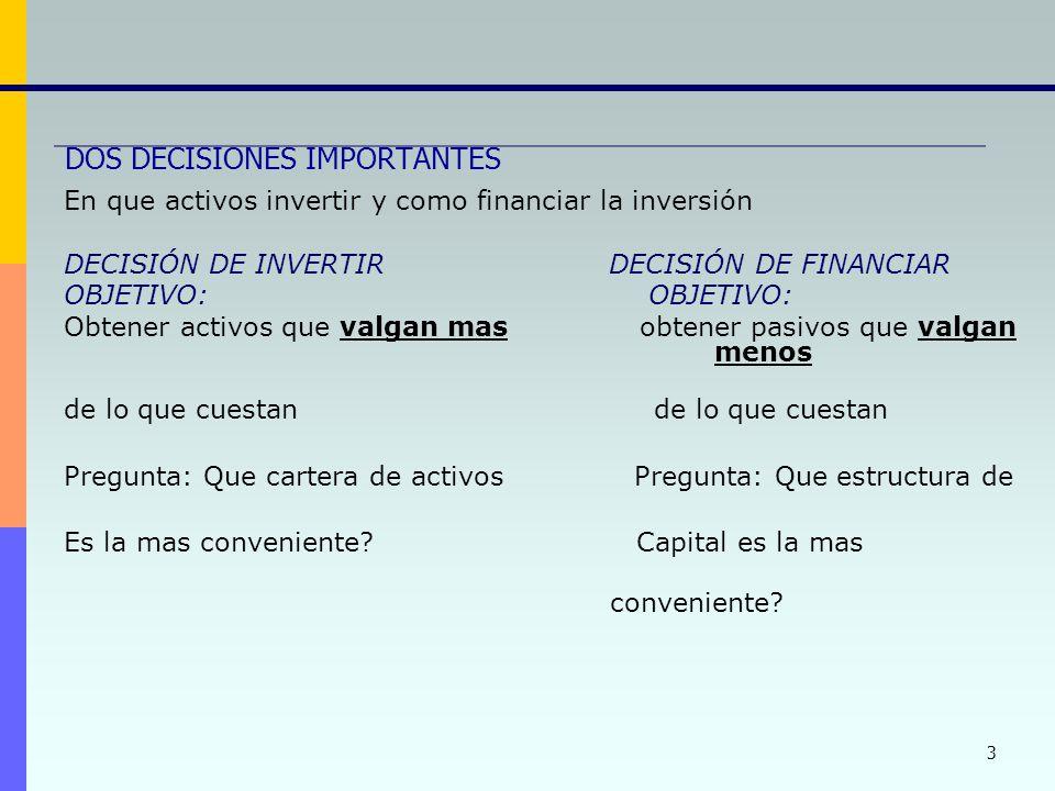 3 DOS DECISIONES IMPORTANTES En que activos invertir y como financiar la inversión DECISIÓN DE INVERTIR DECISIÓN DE FINANCIAR OBJETIVO: Obtener activo