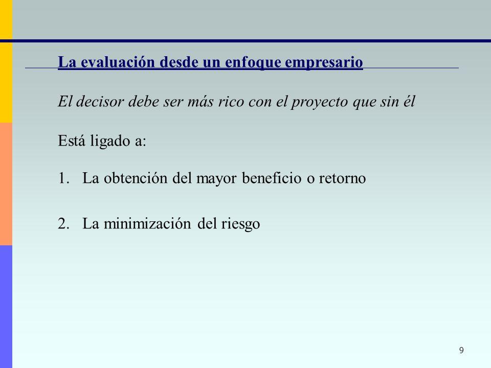 9 La evaluación desde un enfoque empresario El decisor debe ser más rico con el proyecto que sin él Está ligado a: 1.La obtención del mayor beneficio