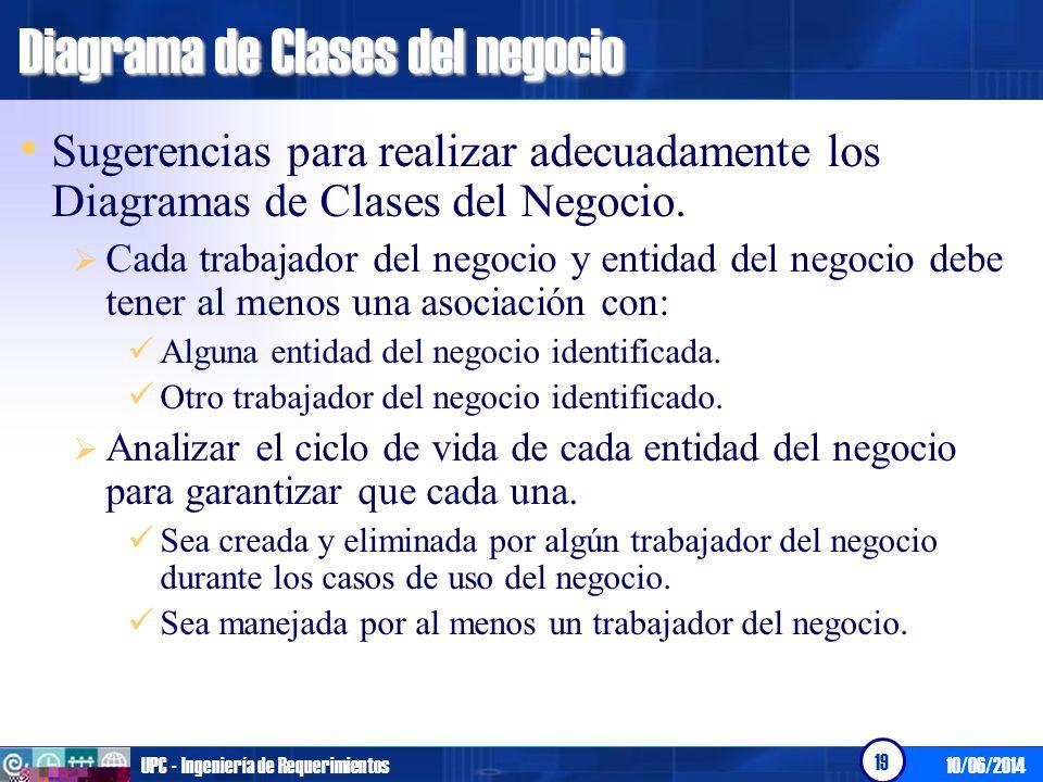 10/06/2014UPC - Ingeniería de Requerimientos 19 Diagrama de Clases del negocio Sugerencias para realizar adecuadamente los Diagramas de Clases del Neg