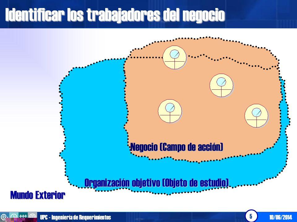 10/06/2014UPC - Ingeniería de Requerimientos 5 Organización objetivo (Objeto de estudio) Negocio (Campo de acción) Mundo Exterior Identificar los trab