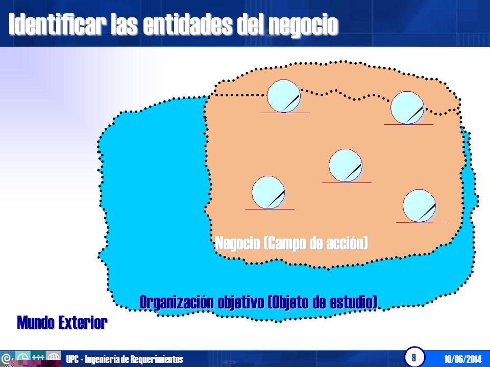 10/06/2014UPC - Ingeniería de Requerimientos 9 Organización objetivo (Objeto de estudio) Negocio (Campo de acción) Identificar las entidades del negoc