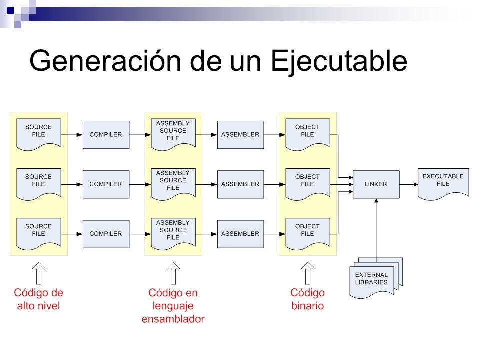 Generación de un Ejecutable