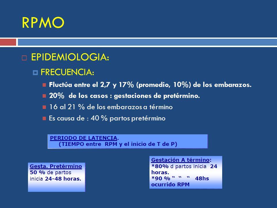 RPMO EPIDEMIOLOGIA: FRECUENCIA: Fluctúa entre el 2,7 y 17% (promedio, 10%) de los embarazos.