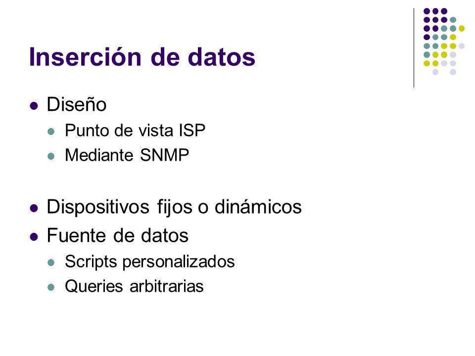 Inserción de datos Diseño Punto de vista ISP Mediante SNMP Dispositivos fijos o dinámicos Fuente de datos Scripts personalizados Queries arbitrarias