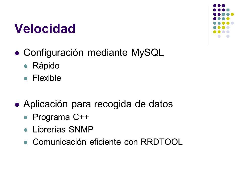 Velocidad Configuración mediante MySQL Rápido Flexible Aplicación para recogida de datos Programa C++ Librerías SNMP Comunicación eficiente con RRDTOOL