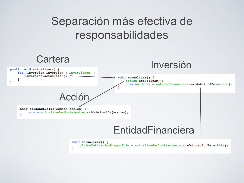 Separación más efectiva de responsabilidades Cartera Inversión Acción EntidadFinanciera
