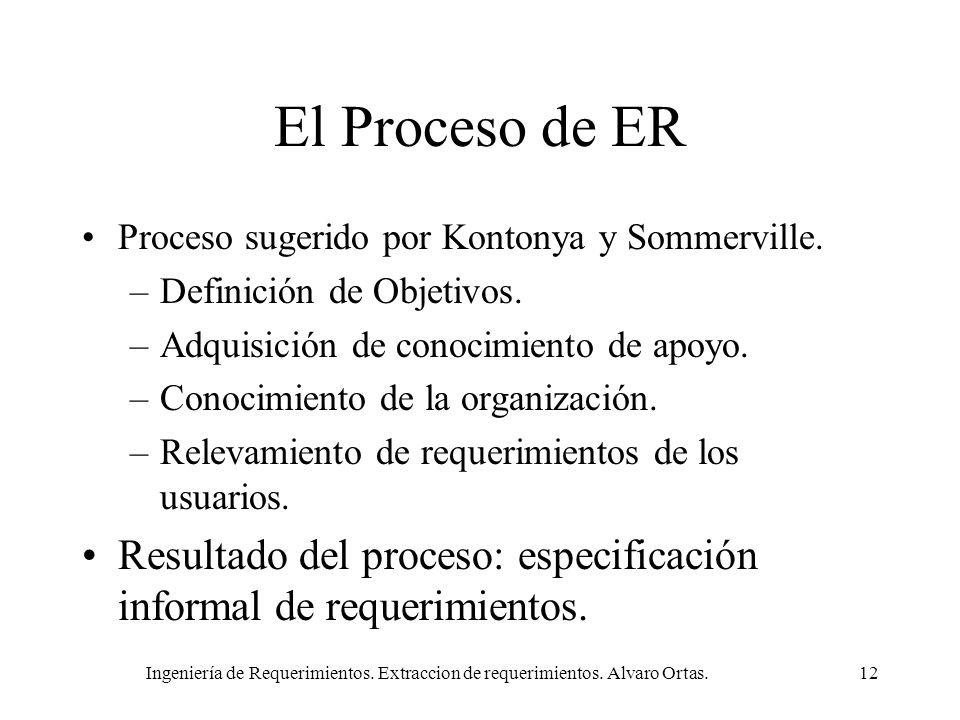 Ingeniería de Requerimientos. Extraccion de requerimientos. Alvaro Ortas.12 El Proceso de ER Proceso sugerido por Kontonya y Sommerville. –Definición