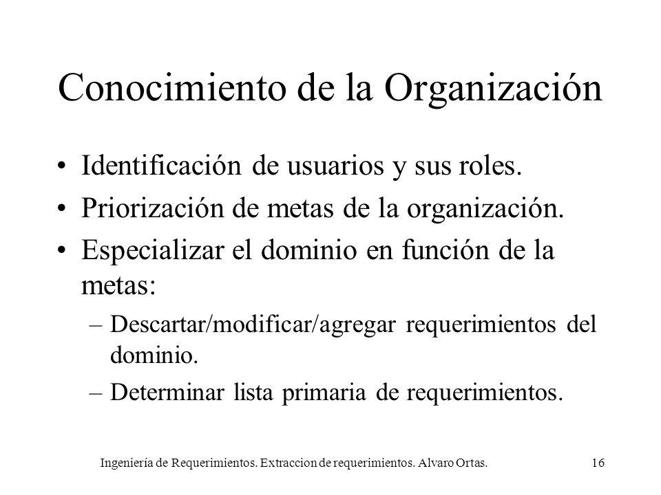 Ingeniería de Requerimientos. Extraccion de requerimientos. Alvaro Ortas.16 Conocimiento de la Organización Identificación de usuarios y sus roles. Pr