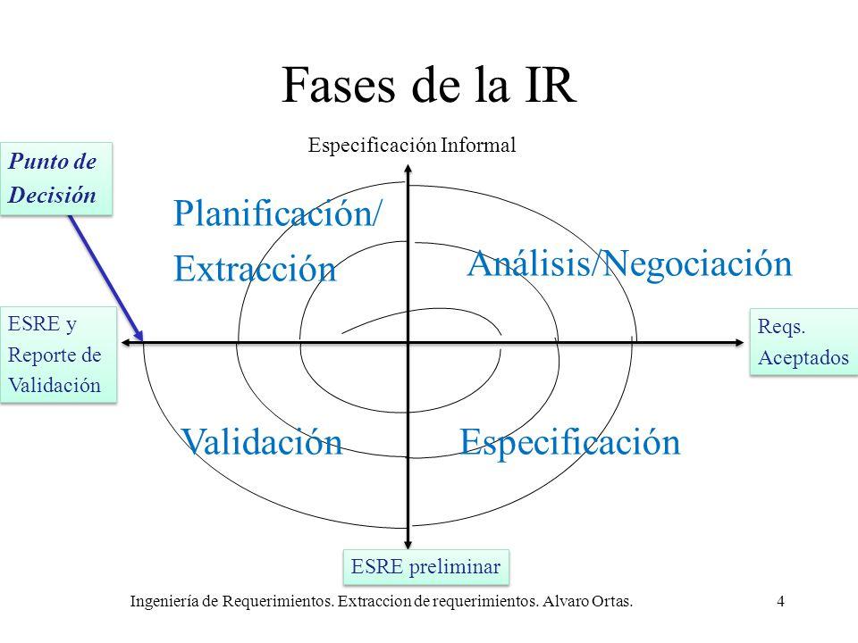 Ingeniería de Requerimientos. Extraccion de requerimientos. Alvaro Ortas.4 Fases de la IR Planificación/ Extracción Análisis/Negociación ValidaciónEsp