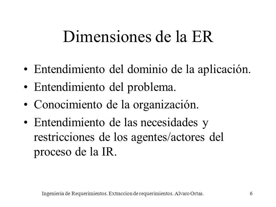 Ingeniería de Requerimientos. Extraccion de requerimientos. Alvaro Ortas.6 Dimensiones de la ER Entendimiento del dominio de la aplicación. Entendimie