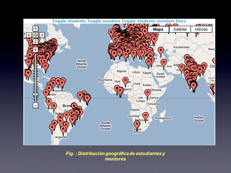 Fig. : Distribución geográfica de estudiantes y mentores