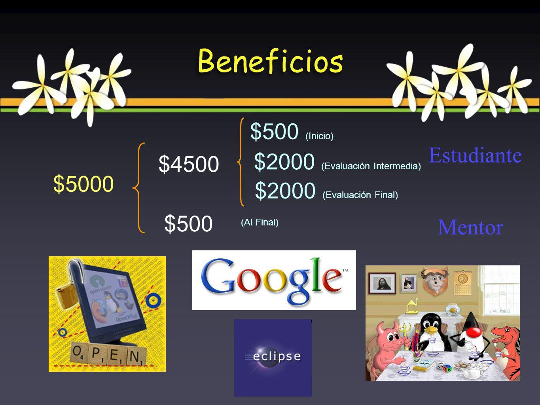 Beneficios $5000 $500 $4500 $2000 (Evaluación Final) $2000 (Evaluación Intermedia) $500 (Inicio) Estudiante Mentor (Al Final)