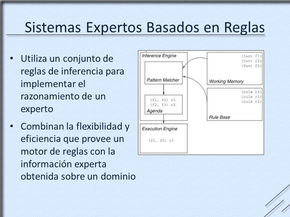 Sistemas Expertos Basados en Reglas Utiliza un conjunto de reglas de inferencia para implementar el razonamiento de un experto Combinan la flexibilida