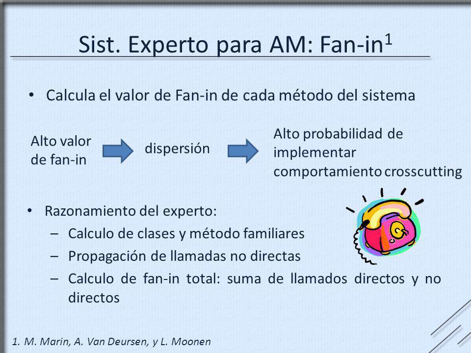Sist. Experto para AM: Fan-in 1 Calcula el valor de Fan-in de cada método del sistema Alto valor de fan-in Alto probabilidad de implementar comportami