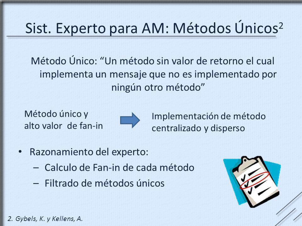 Método Único: Un método sin valor de retorno el cual implementa un mensaje que no es implementado por ningún otro método Método único y alto valor de