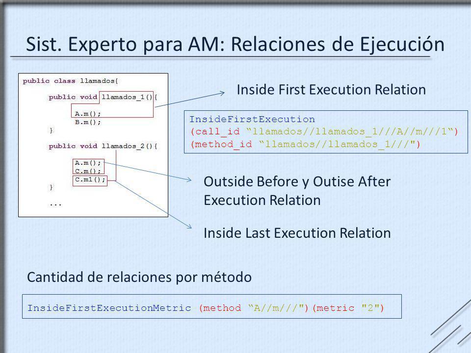 Sist. Experto para AM: Relaciones de Ejecución Inside First Execution Relation InsideFirstExecution (call_id llamados//llamados_1///A//m///1) (method_