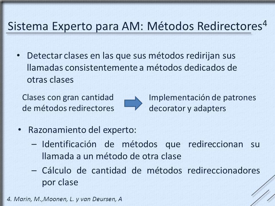 Sistema Experto para AM: Métodos Redirectores 4 Detectar clases en las que sus métodos redirijan sus llamadas consistentemente a métodos dedicados de