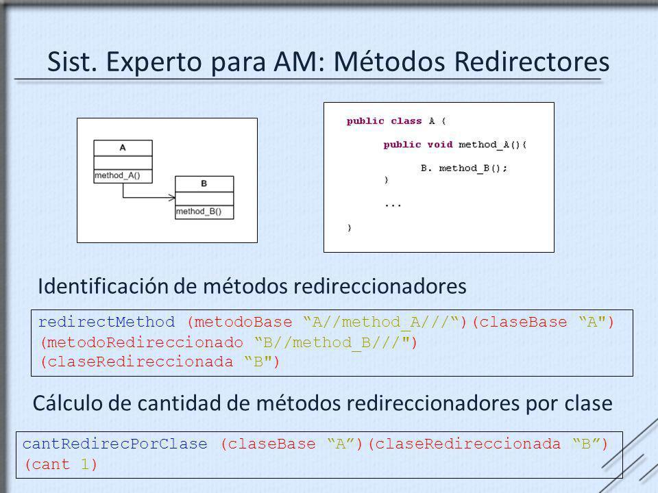 Sist. Experto para AM: Métodos Redirectores redirectMethod (metodoBase A//method_A///)(claseBase A