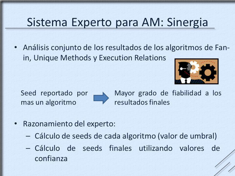 Sistema Experto para AM: Sinergia Análisis conjunto de los resultados de los algoritmos de Fan- in, Unique Methods y Execution Relations Seed reportad