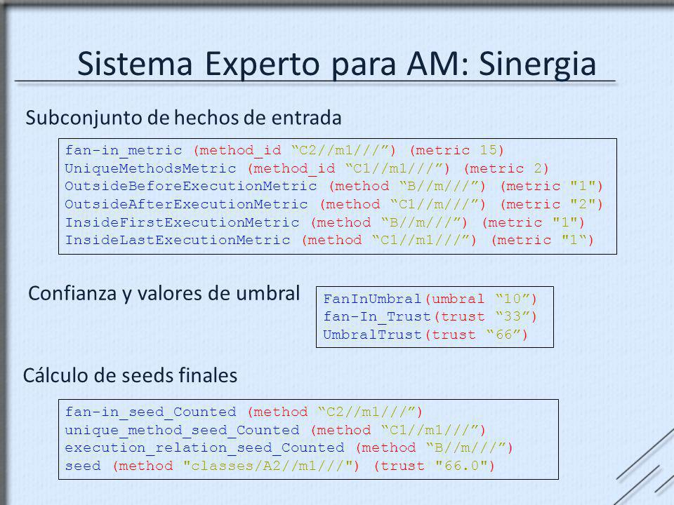 Sistema Experto para AM: Sinergia fan-in_metric (method_id C2//m1///) (metric 15) UniqueMethodsMetric (method_id C1//m1///) (metric 2) OutsideBeforeEx