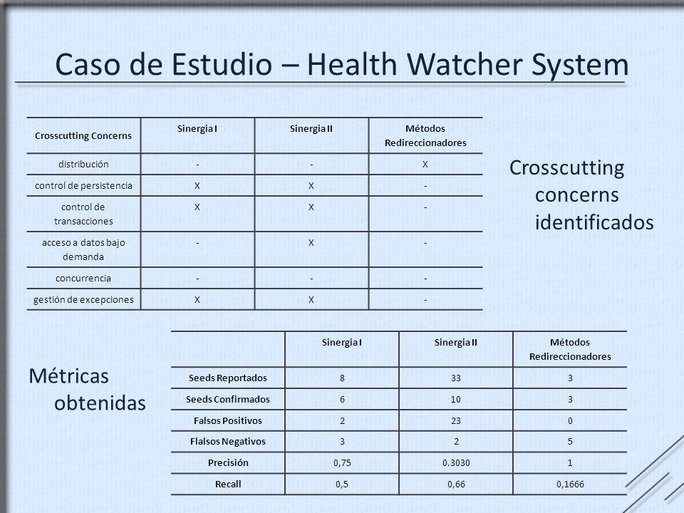 Caso de Estudio – Health Watcher System Crosscutting Concerns Sinergia ISinergia II Métodos Redireccionadores distribución --X control de persistencia