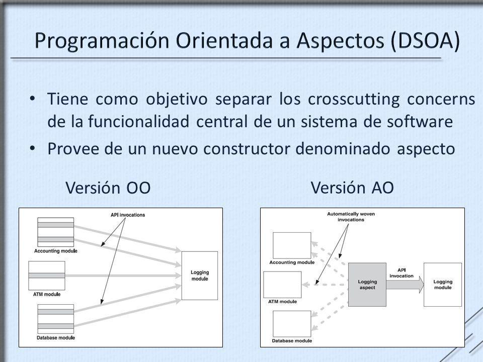 Tiene como objetivo separar los crosscutting concerns de la funcionalidad central de un sistema de software Provee de un nuevo constructor denominado
