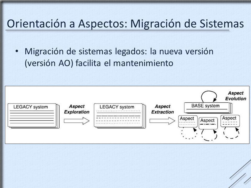 Orientación a Aspectos: Migración de Sistemas Migración de sistemas legados: la nueva versión (versión AO) facilita el mantenimiento