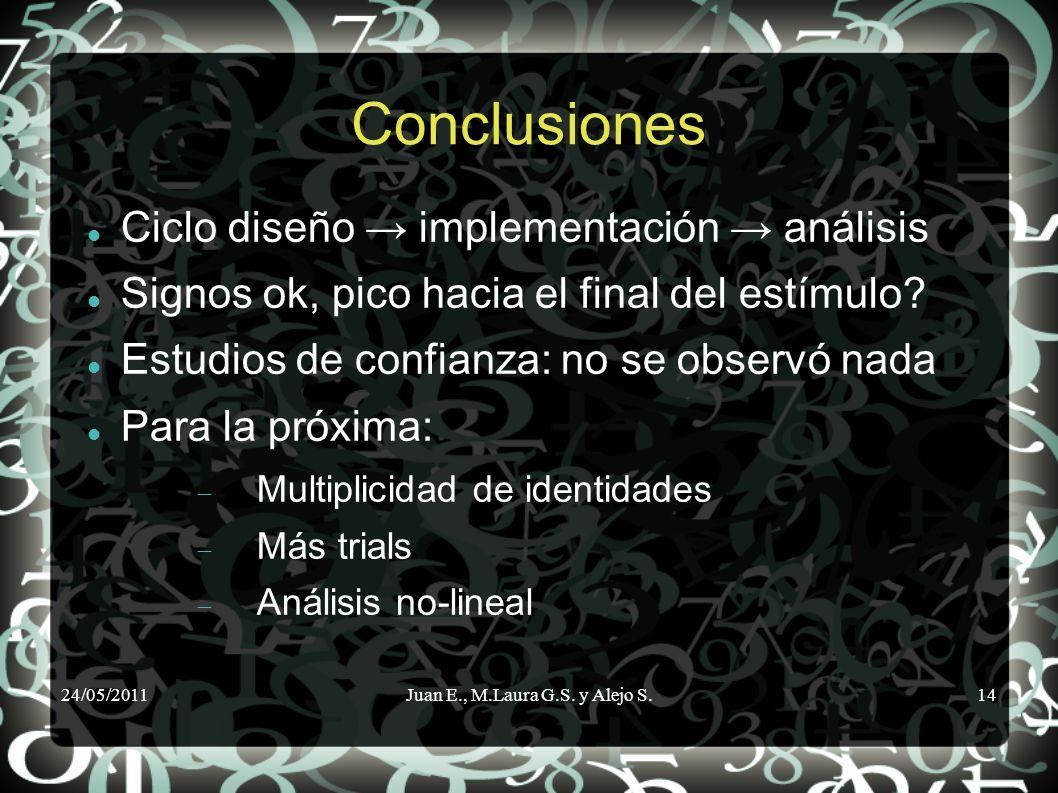 24/05/2011Juan E., M.Laura G.S. y Alejo S.14 Conclusiones Ciclo diseño implementación análisis Signos ok, pico hacia el final del estímulo? Estudios d