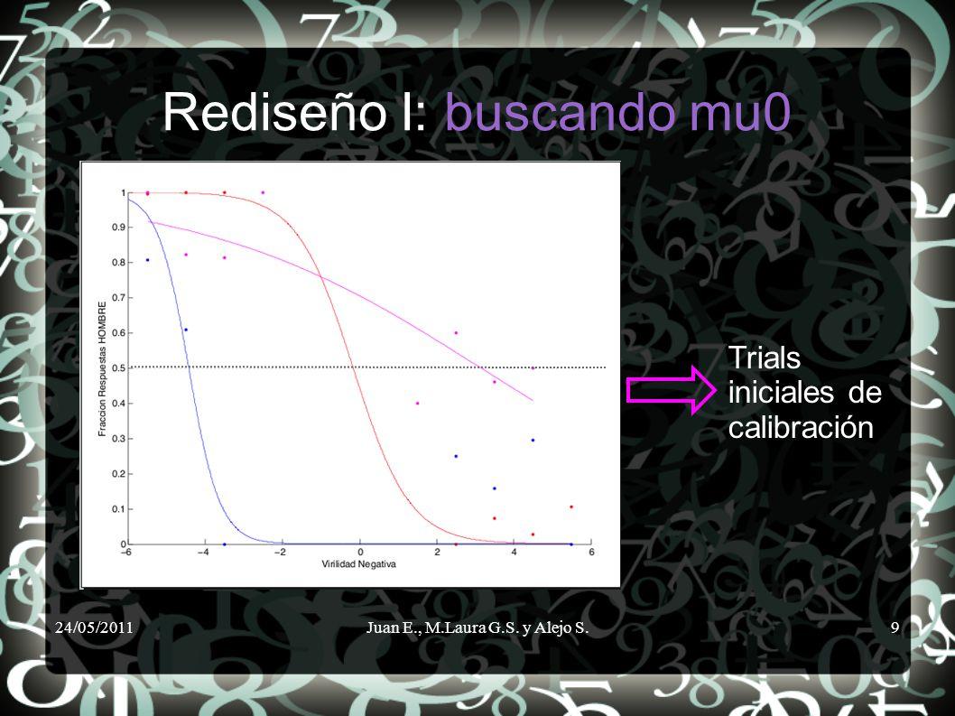 24/05/2011Juan E., M.Laura G.S. y Alejo S.9 Rediseño I: buscando mu0 Trials iniciales de calibración