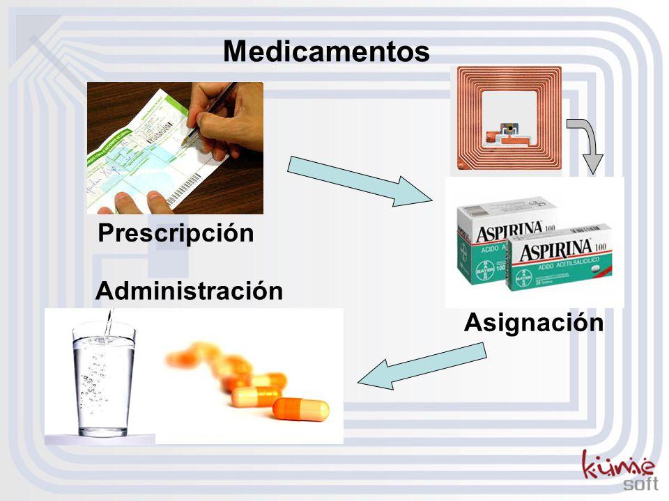 Asignación Prescripción Administración Medicamentos