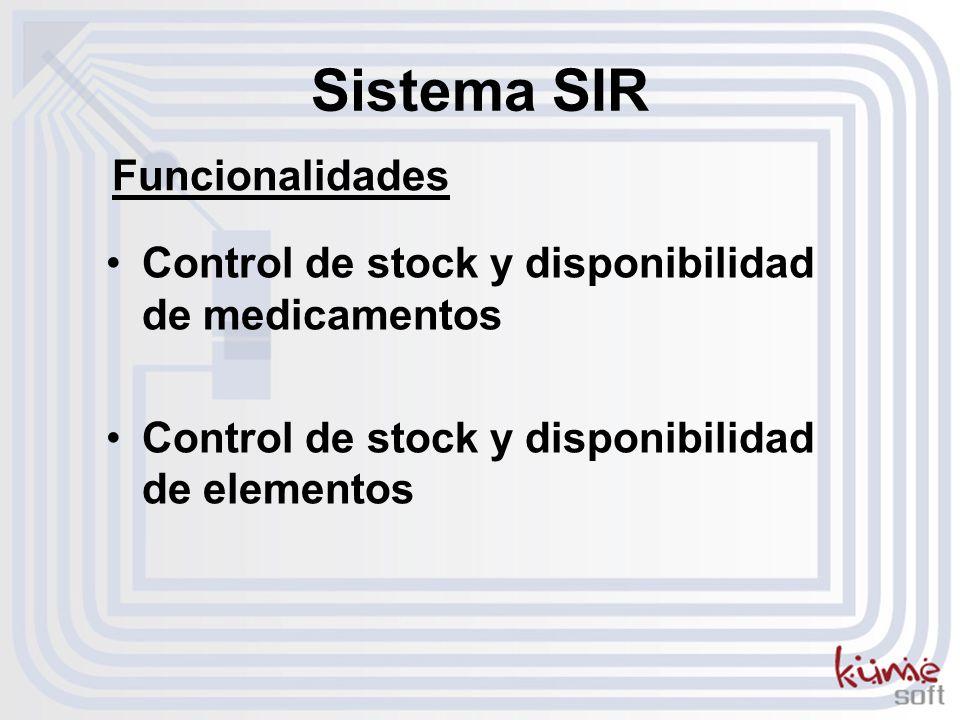 Control de stock y disponibilidad de medicamentos Control de stock y disponibilidad de elementos Sistema SIR Funcionalidades