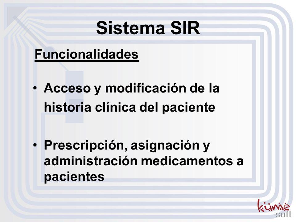 Acceso y modificación de la historia clínica del paciente Prescripción, asignación y administración medicamentos a pacientes Sistema SIR Funcionalidades