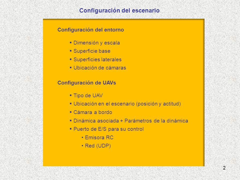 Configuración del escenario Configuración del entorno Dimensión y escala Superficie base Superficies laterales Ubicación de cámaras Configuración de UAVs Tipo de UAV Ubicación en el escenario (posición y actitud) Cámara a bordo Dinámica asociada + Parámetros de la dinámica Puerto de E/S para su control Emisora RC Red (UDP) 2