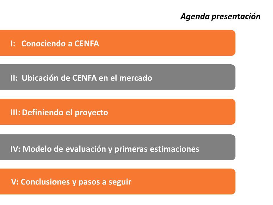 I: Conociendo a CENFA II: Ubicación de CENFA en el mercado III: Definiendo el proyecto IV: Modelo de evaluación y primeras estimaciones Agenda presentación V: Conclusiones y pasos a seguir