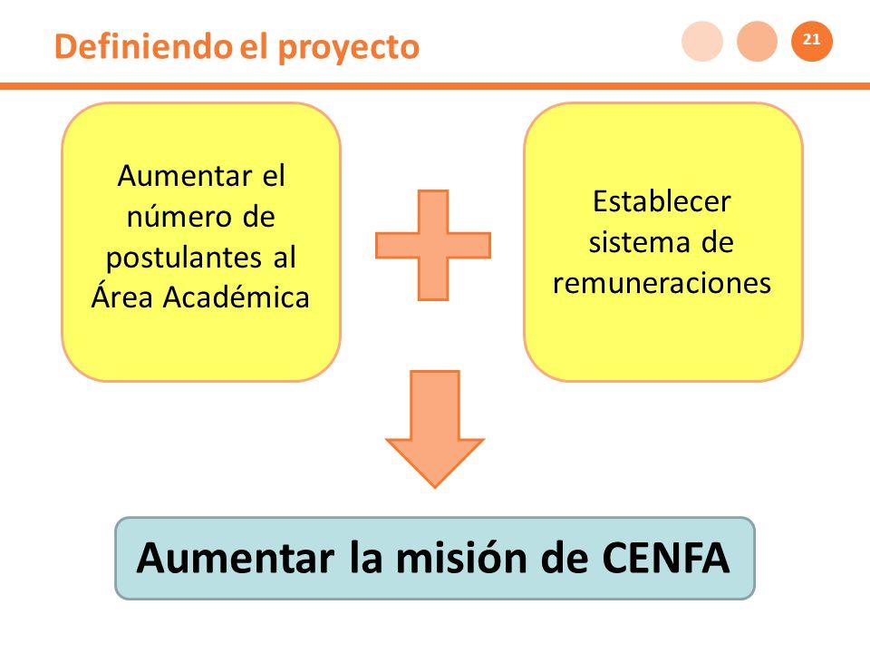 Aumentar la misión de CENFA 21 Aumentar el número de postulantes al Área Académica Establecer sistema de remuneraciones